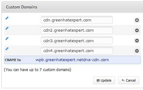 max cdn multiple custom domains