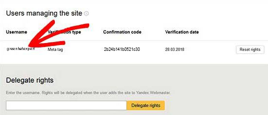 username rights