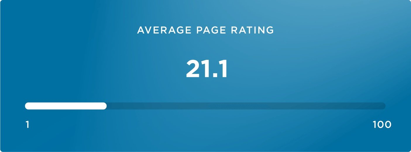 12-average page rating