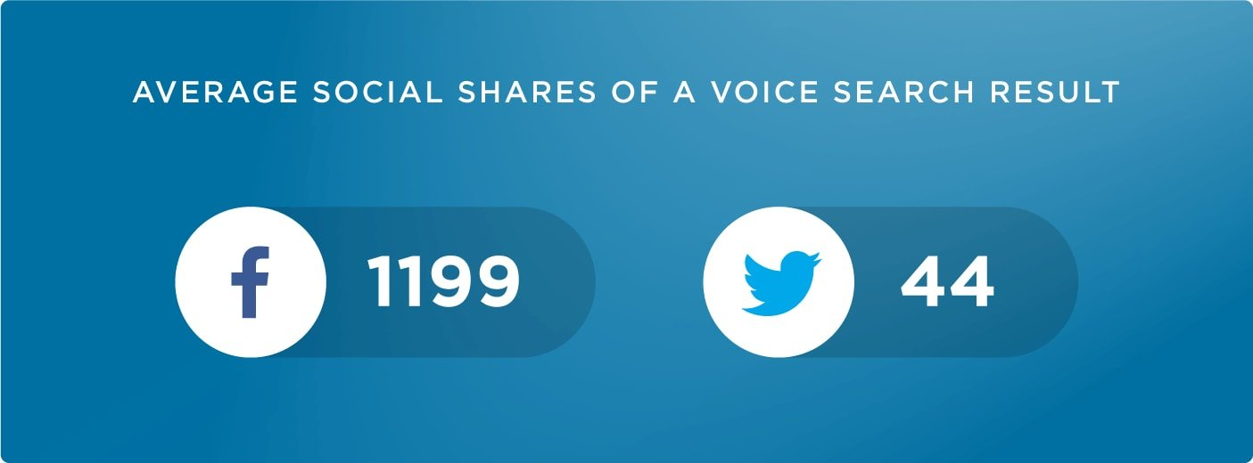 14-number of shares