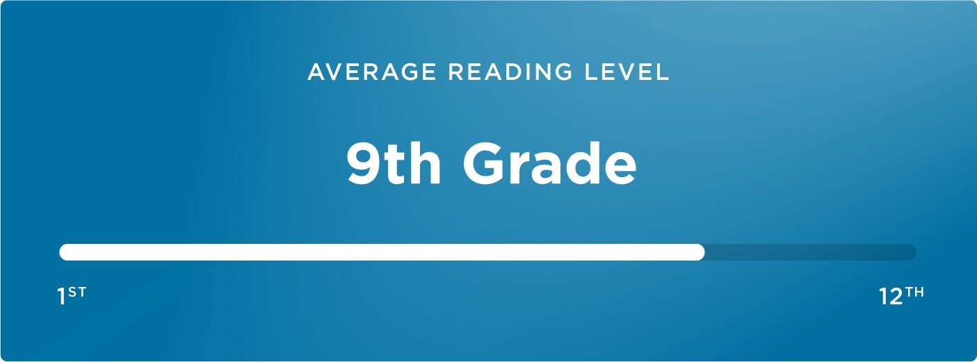 15-average reading level