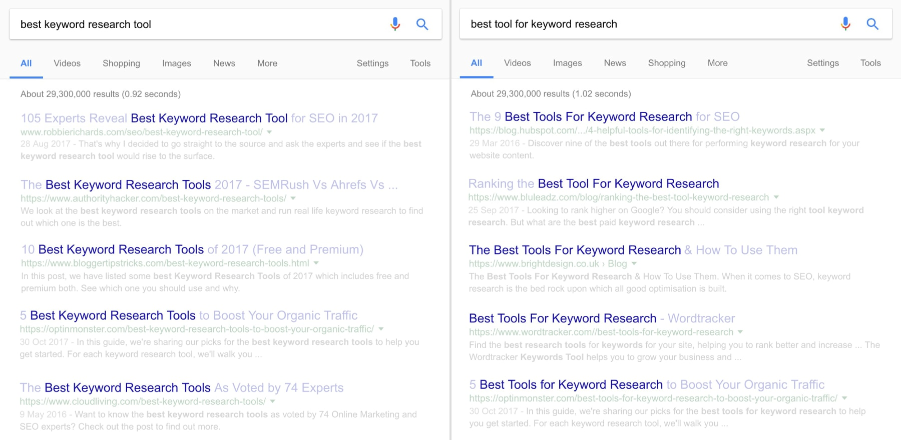 3_2_best-keyword-research-tool