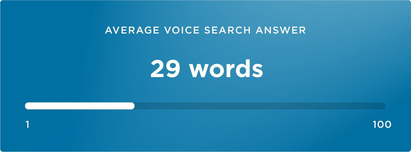 7-average number of words